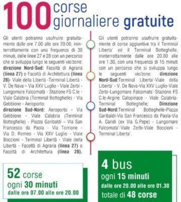 Orari Navette Reggio Calabria Centro 1
