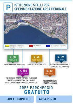 Parcheggi Pagamento Gratuiti Centro Reggio Calabria